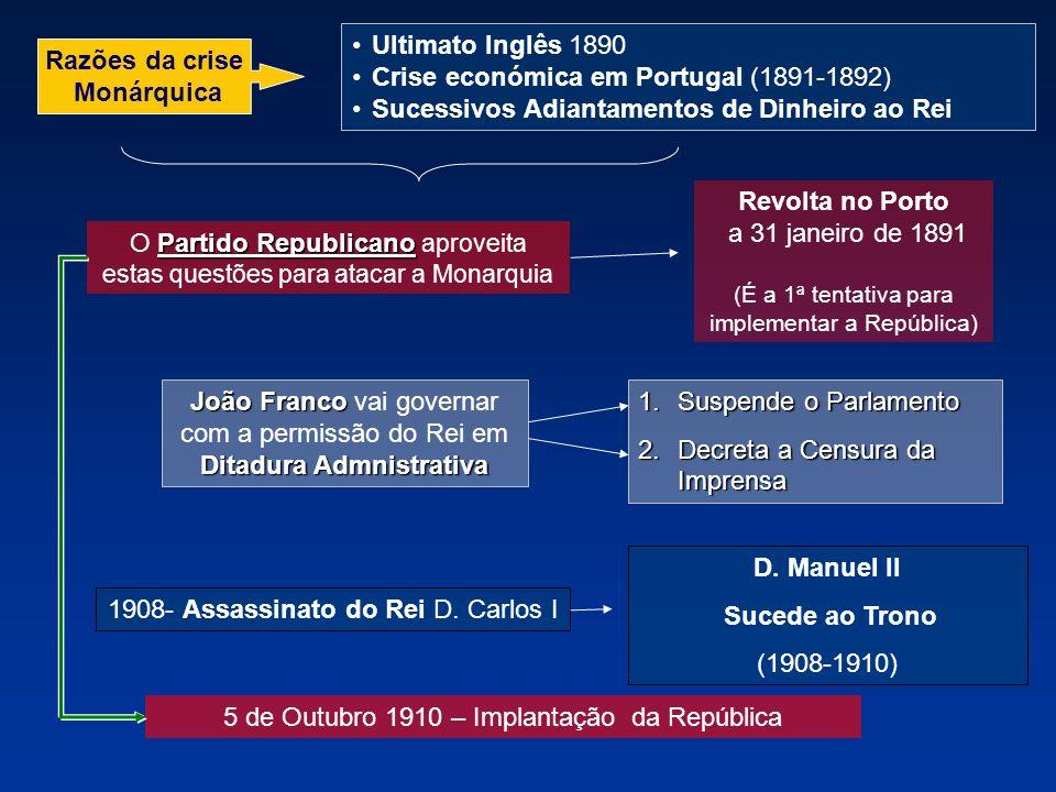 Crise económica em Portugal (1891-1892)