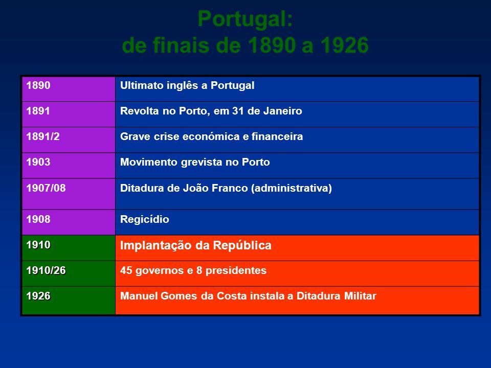 Portugal: de finais de 1890 a 1926