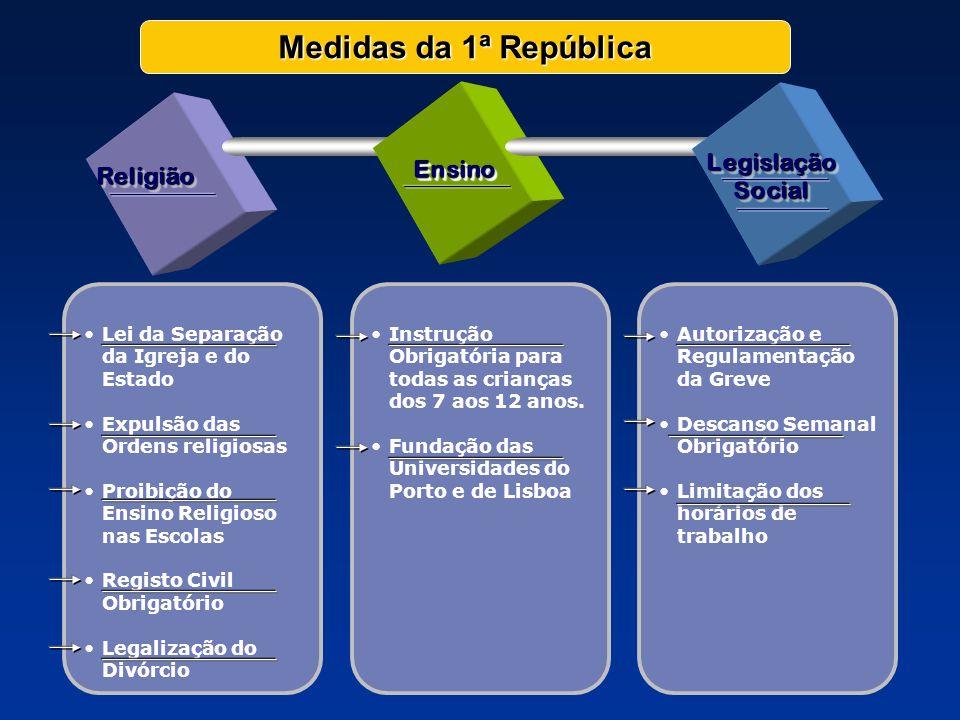 Medidas da 1ª República Legislação Ensino Religião Social