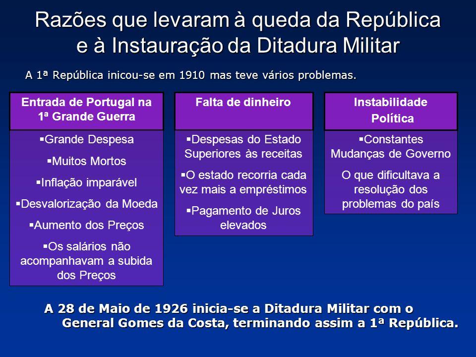 Entrada de Portugal na 1ª Grande Guerra