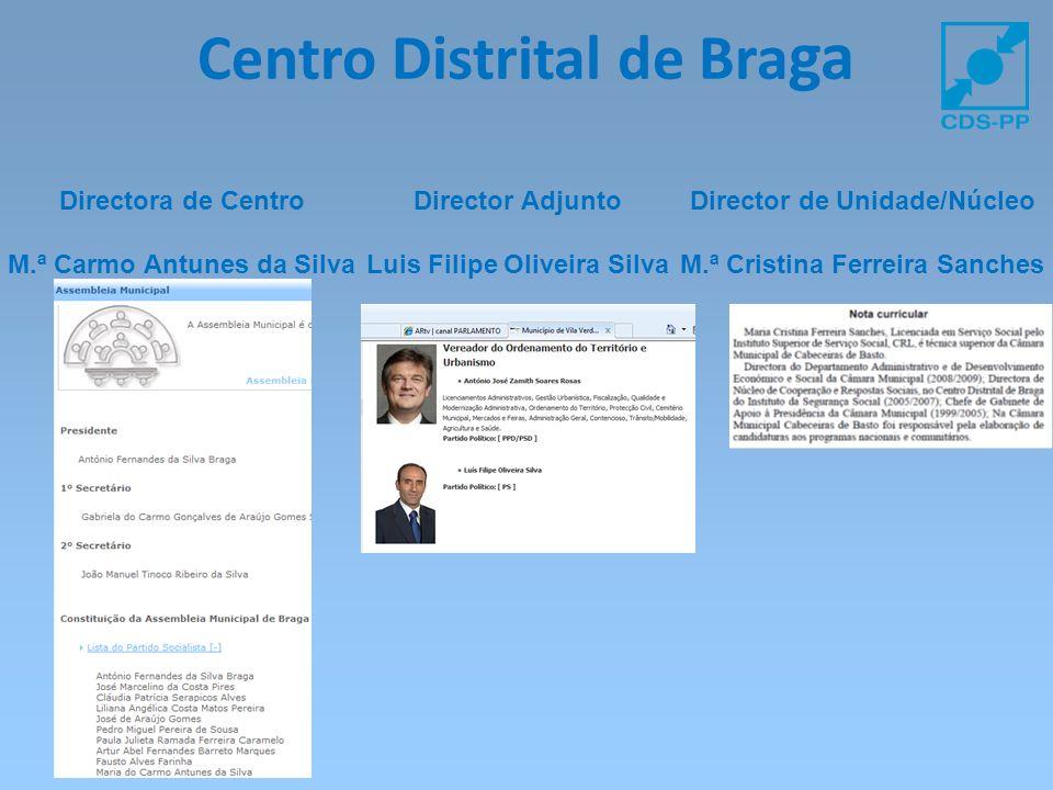 Centro Distrital de Braga
