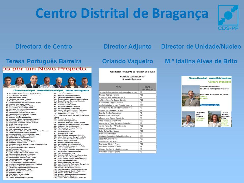 Centro Distrital de Bragança