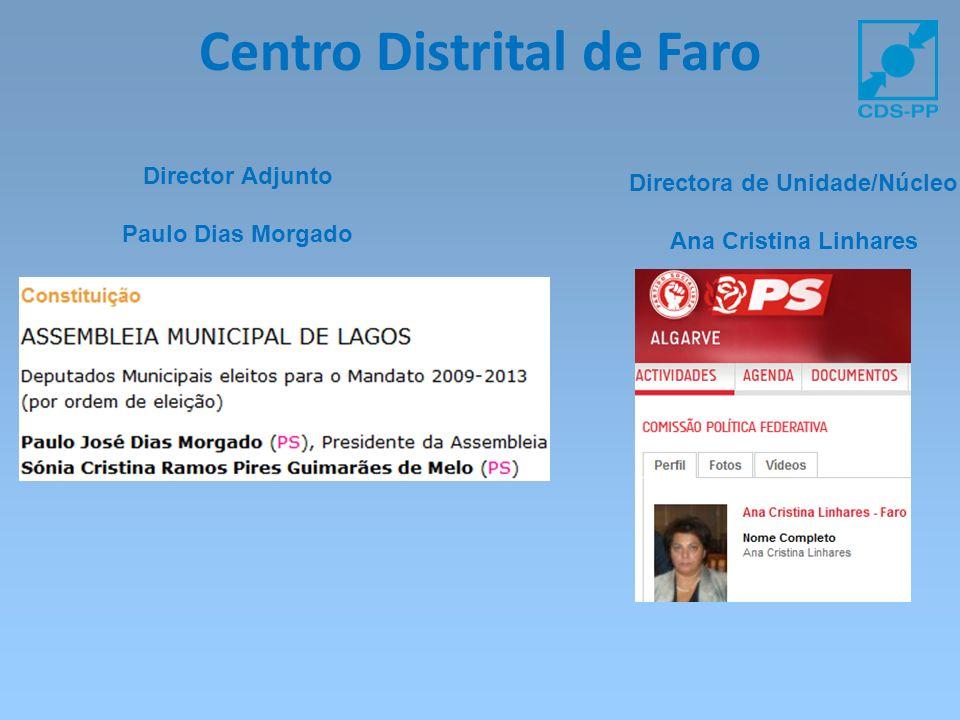 Centro Distrital de Faro