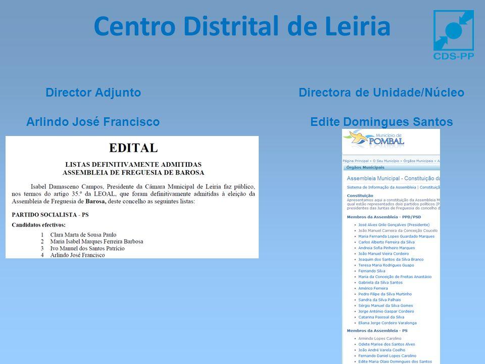 Centro Distrital de Leiria