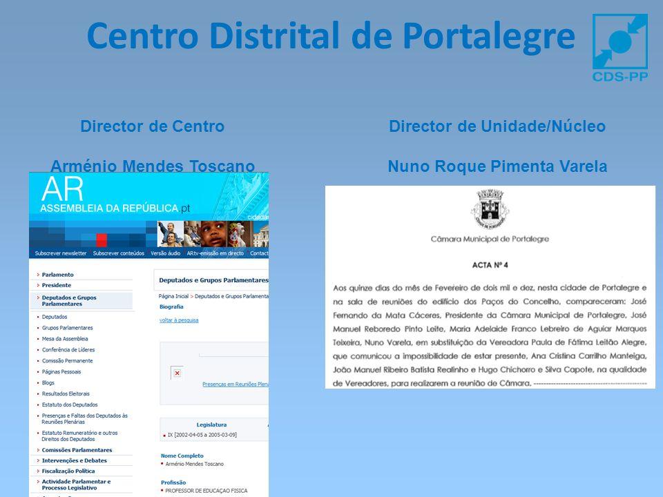 Centro Distrital de Portalegre