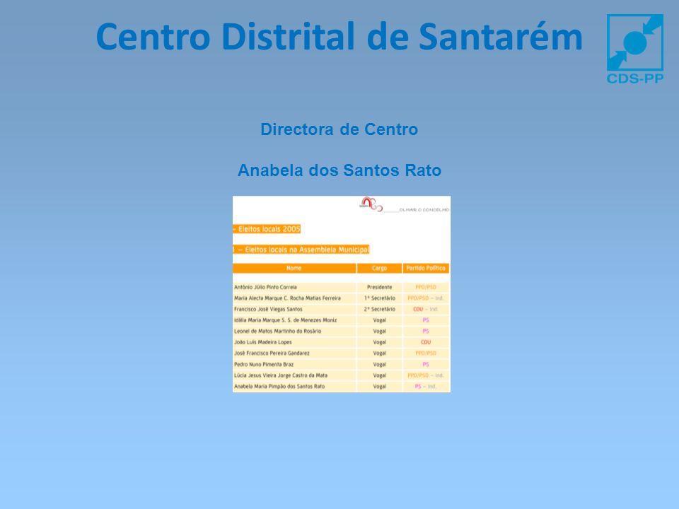 Centro Distrital de Santarém