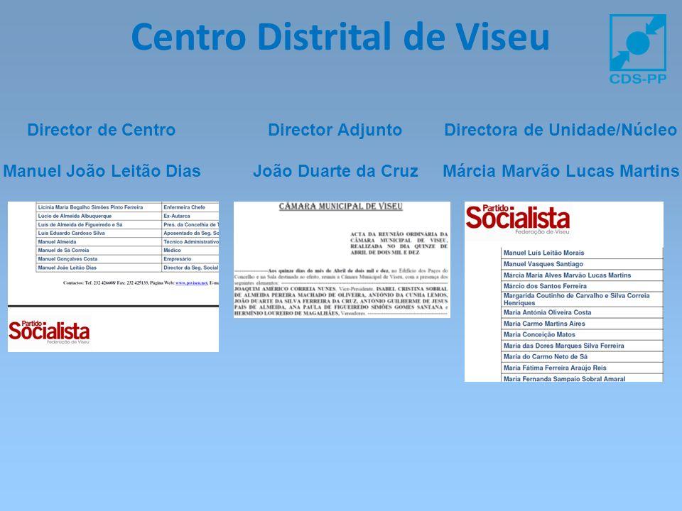 Centro Distrital de Viseu