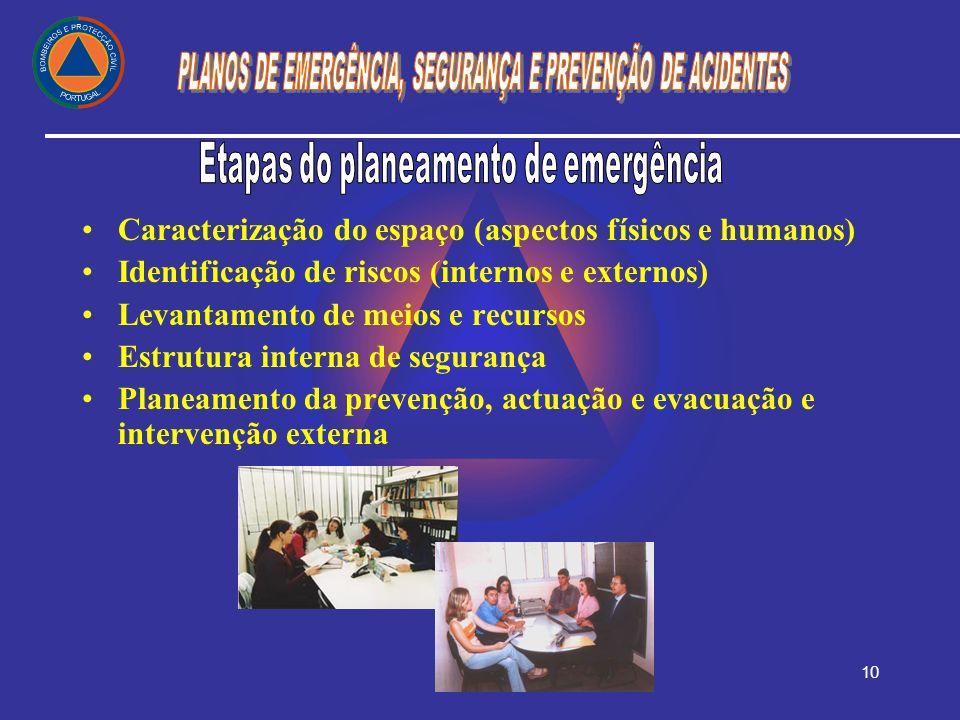 Etapas do planeamento de emergência