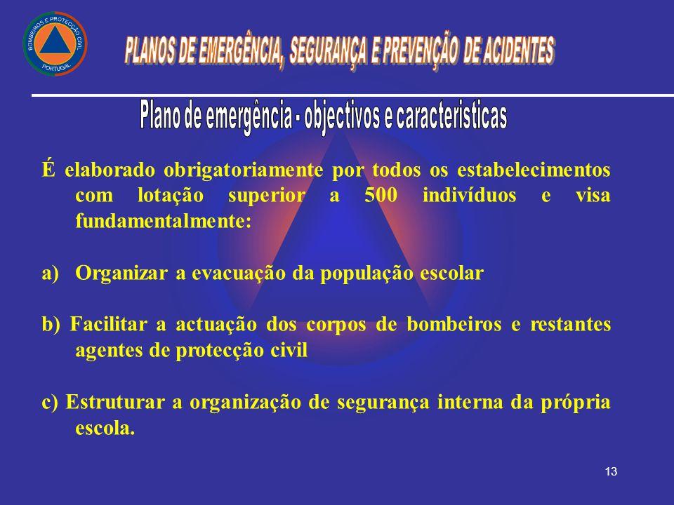 Plano de emergência - objectivos e caracteristicas