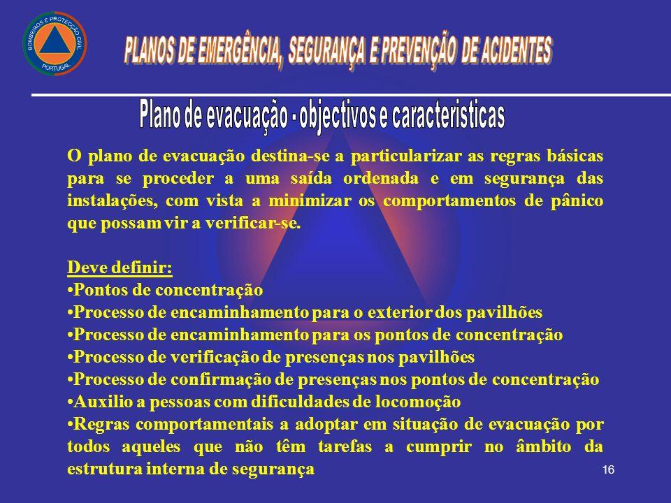 Plano de evacuação - objectivos e caracteristicas