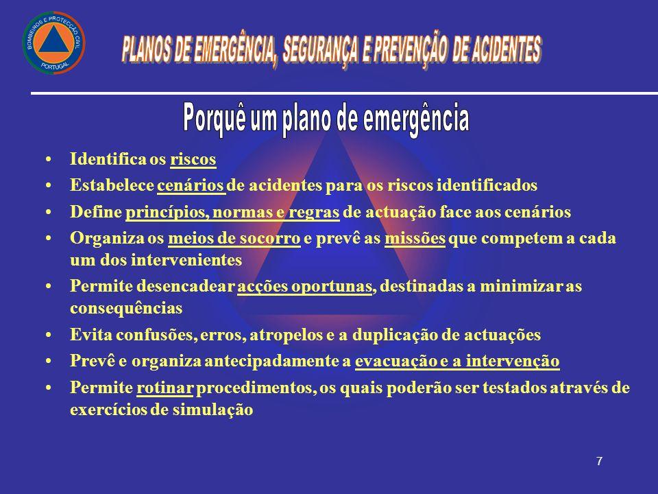 Porquê um plano de emergência