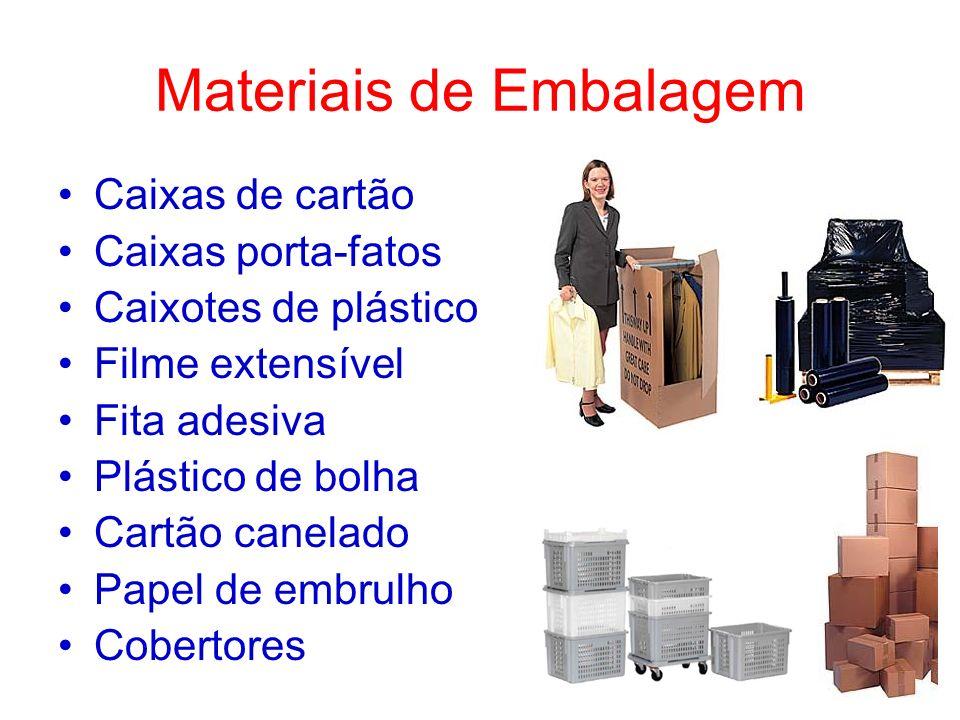 Materiais de Embalagem