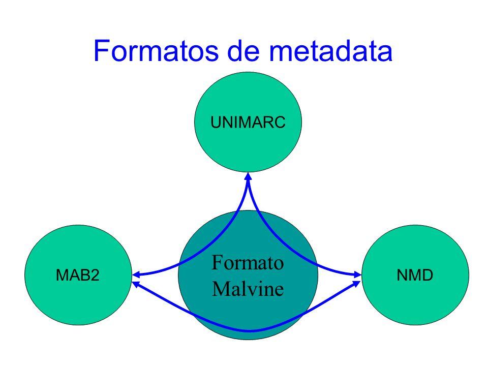 Formatos de metadata UNIMARC NMD MAB2 Formato Malvine