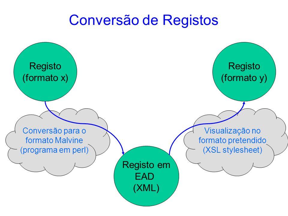 Conversão de Registos Registo (formato x) Registo (formato y)