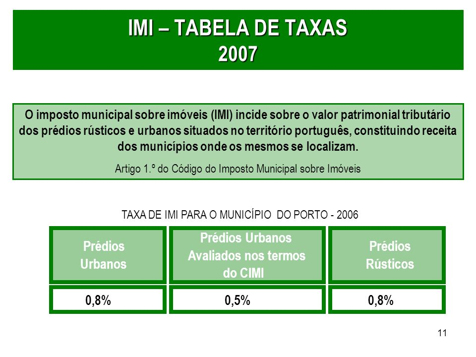 IMI – TABELA DE TAXAS 2007 Prédios Urbanos Prédios Prédios