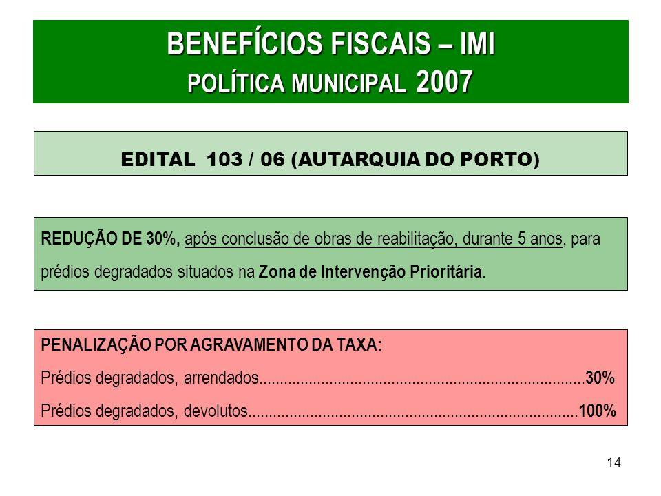 BENEFÍCIOS FISCAIS – IMI POLÍTICA MUNICIPAL 2007