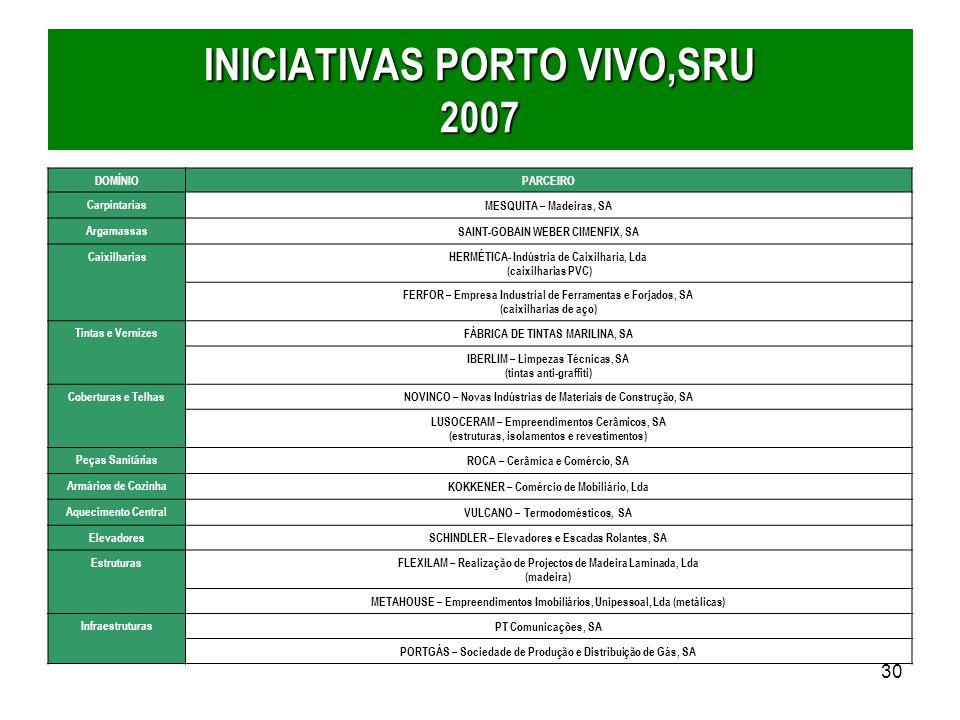 INICIATIVAS PORTO VIVO,SRU 2007
