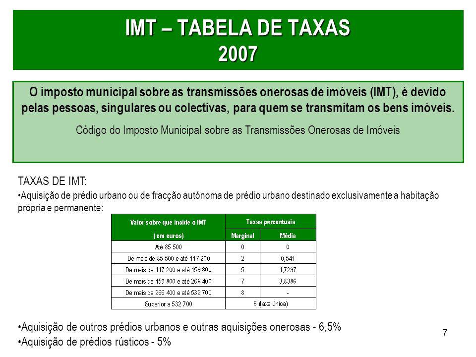 Código do Imposto Municipal sobre as Transmissões Onerosas de Imóveis