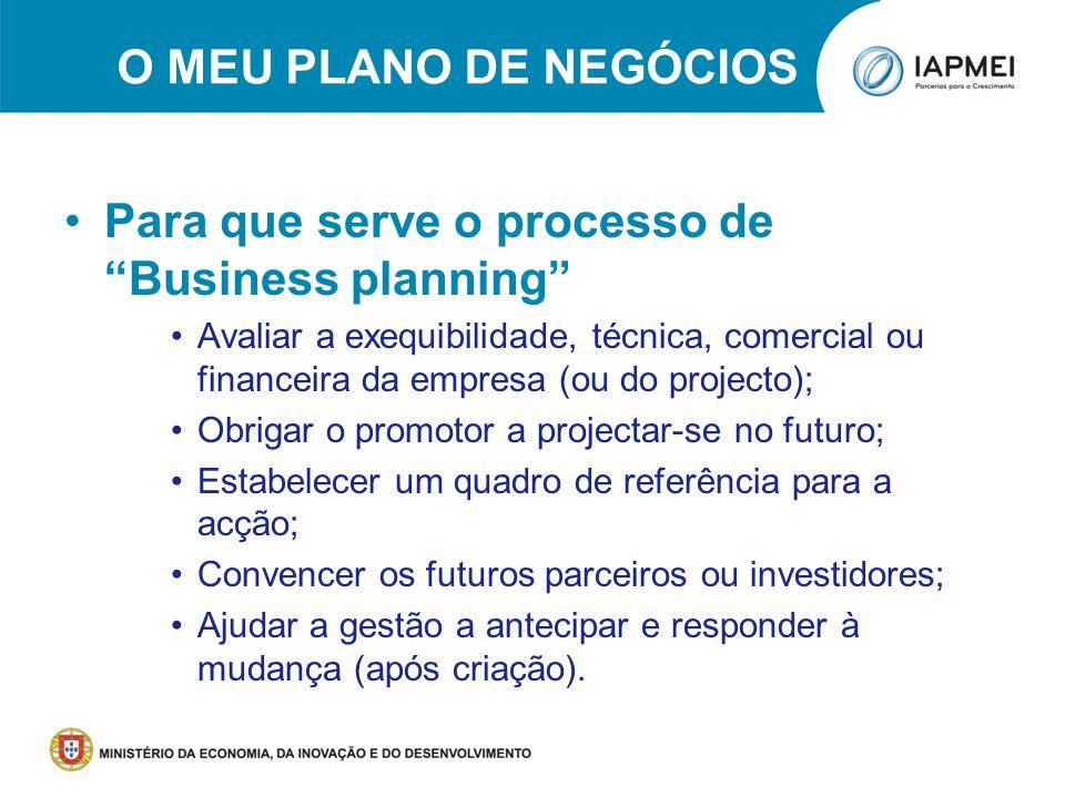 Para que serve o processo de Business planning