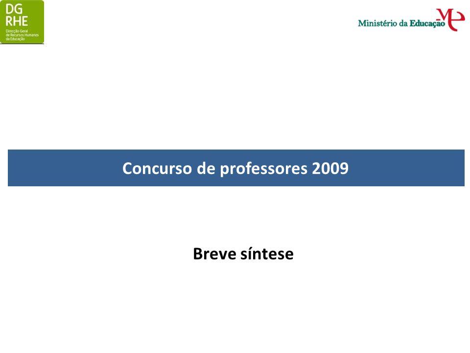 Concurso de professores 2009