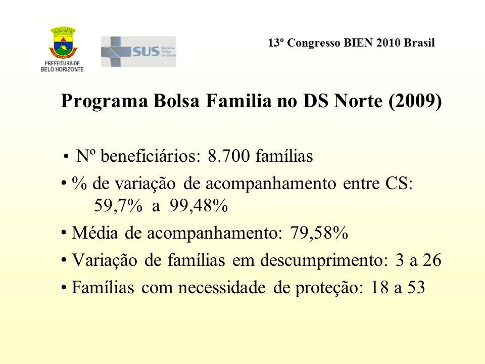 Programa Bolsa Familia no DS Norte (2009)