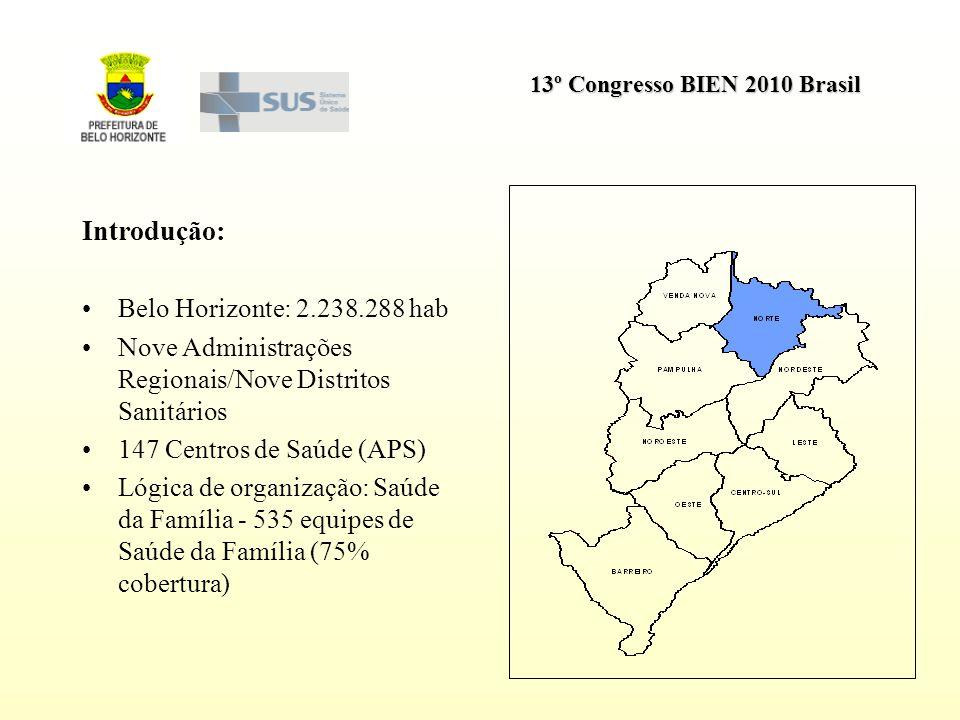 Introdução: Belo Horizonte: 2.238.288 hab