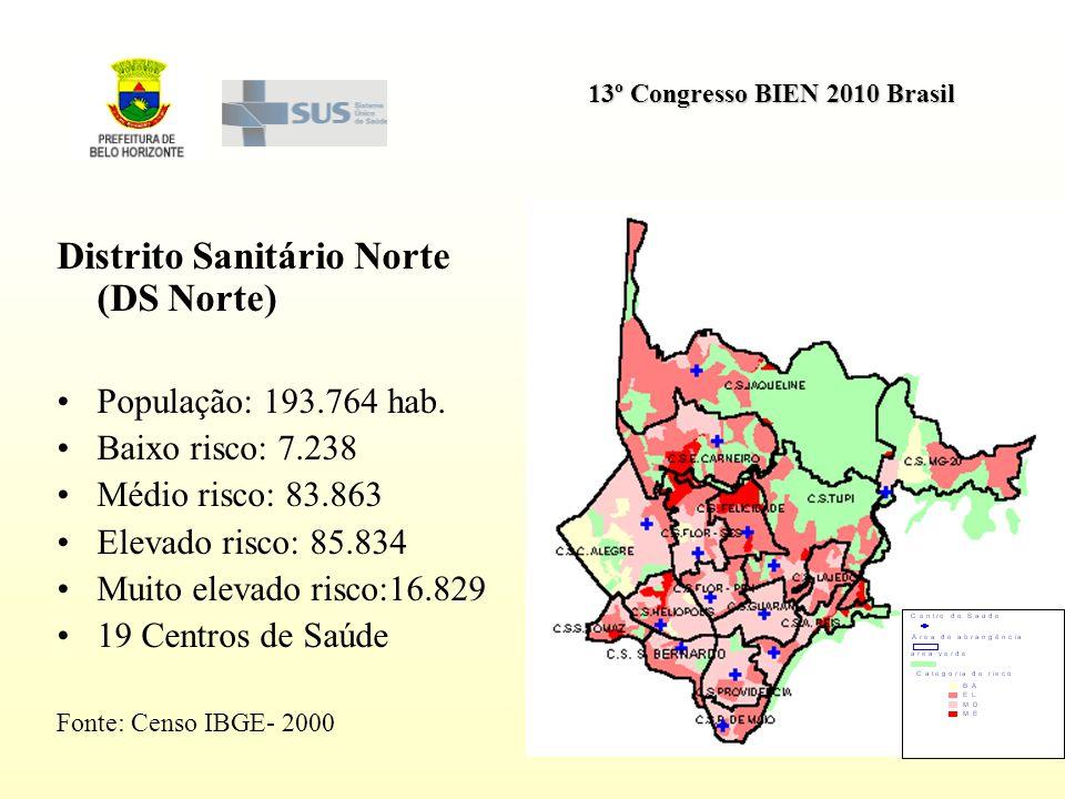 Distrito Sanitário Norte (DS Norte)
