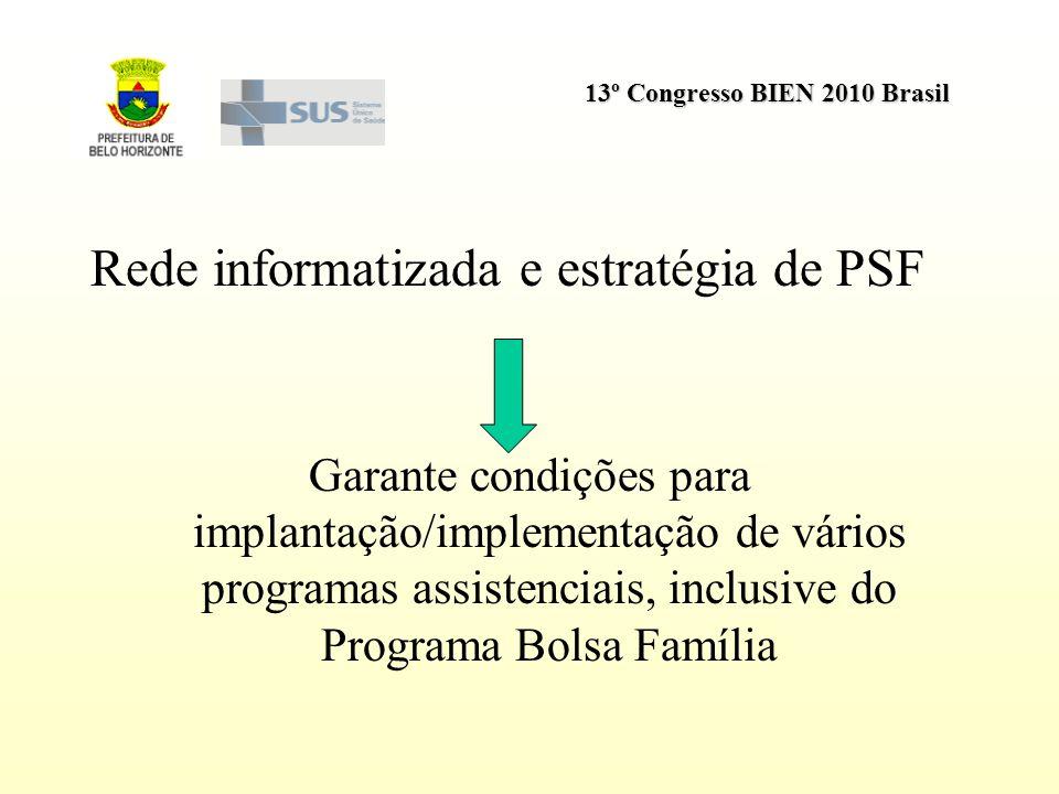 Rede informatizada e estratégia de PSF
