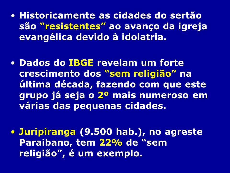 Historicamente as cidades do sertão são resistentes ao avanço da igreja evangélica devido à idolatria.