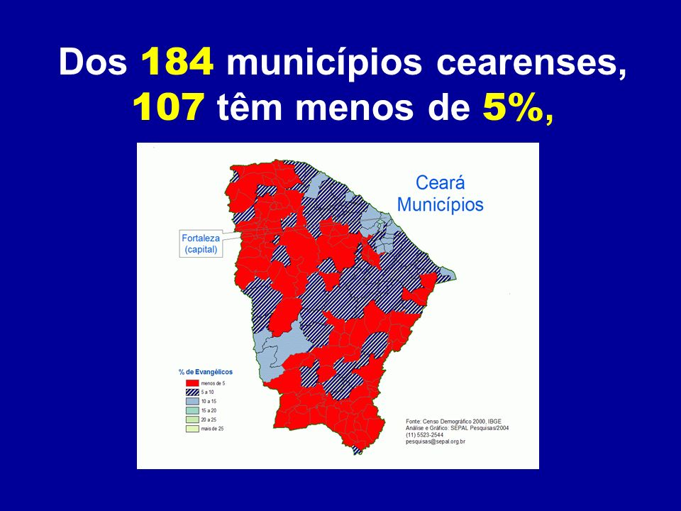Dos 184 municípios cearenses, 107 têm menos de 5%,