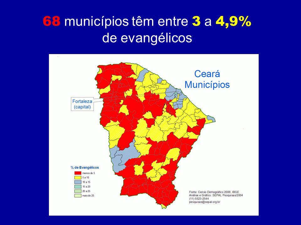 68 municípios têm entre 3 a 4,9%
