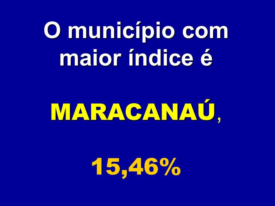 O município com maior índice é MARACANAÚ, 15,46%