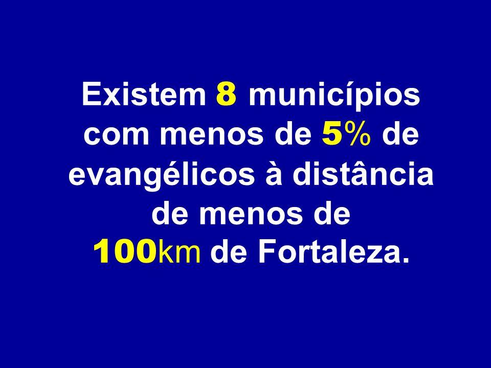 evangélicos à distância