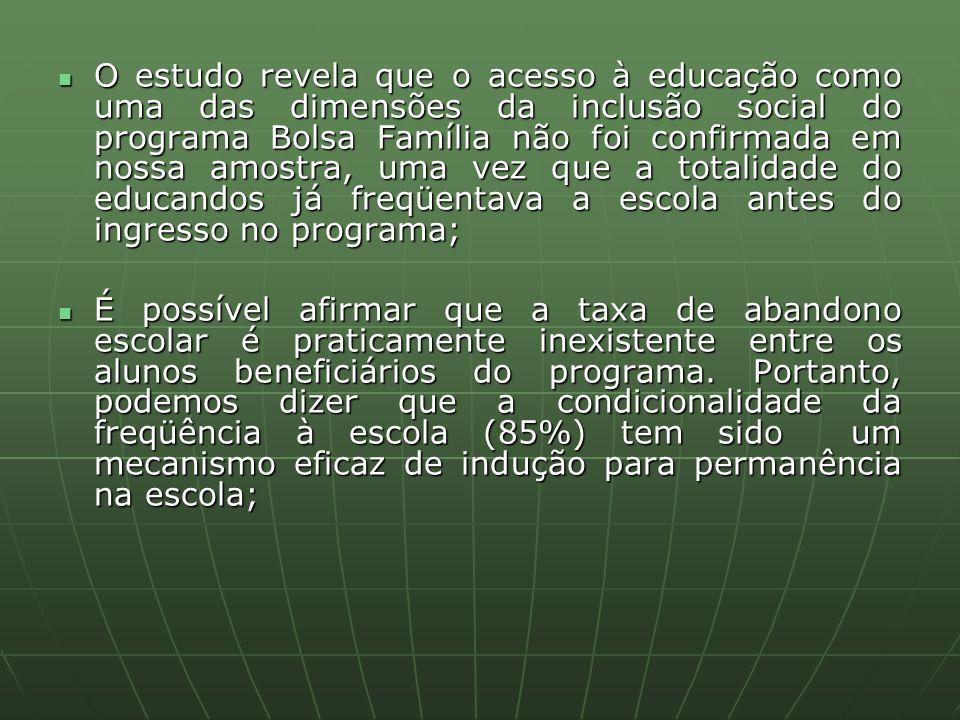 O estudo revela que o acesso à educação como uma das dimensões da inclusão social do programa Bolsa Família não foi confirmada em nossa amostra, uma vez que a totalidade do educandos já freqüentava a escola antes do ingresso no programa;