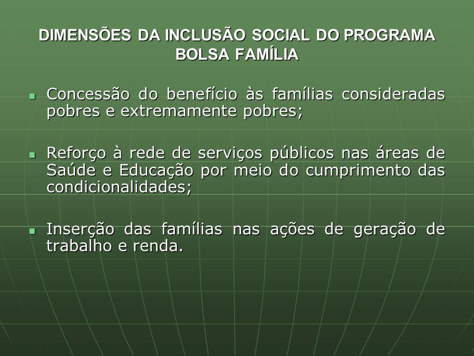DIMENSÕES DA INCLUSÃO SOCIAL DO PROGRAMA BOLSA FAMÍLIA