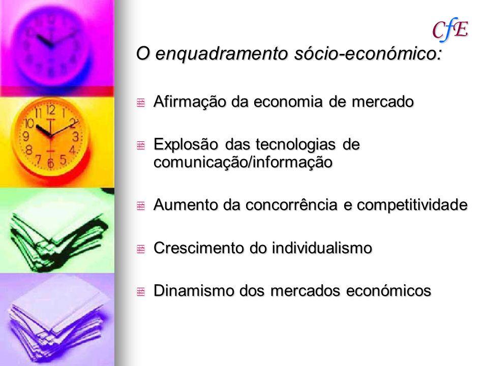 CfE O enquadramento sócio-económico: Afirmação da economia de mercado
