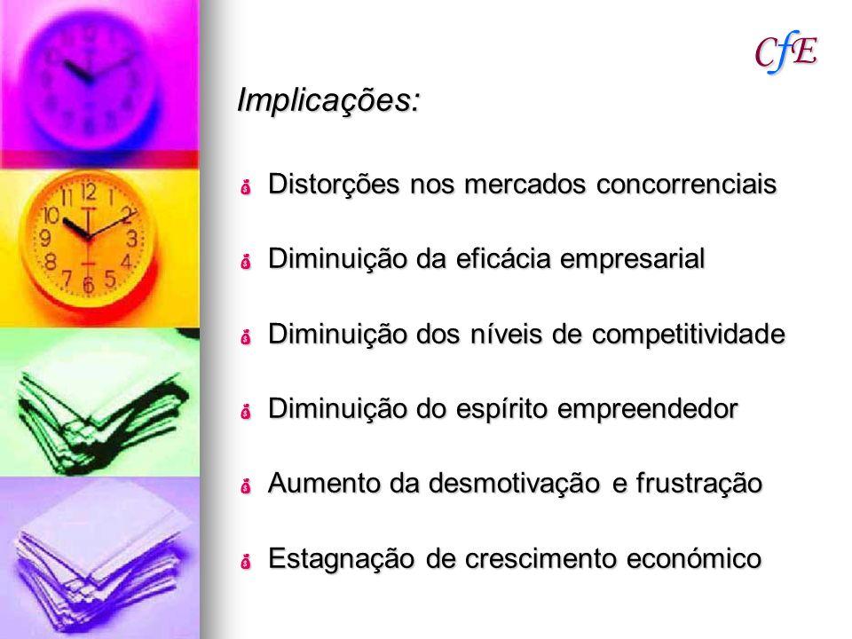 CfE Implicações: Distorções nos mercados concorrenciais