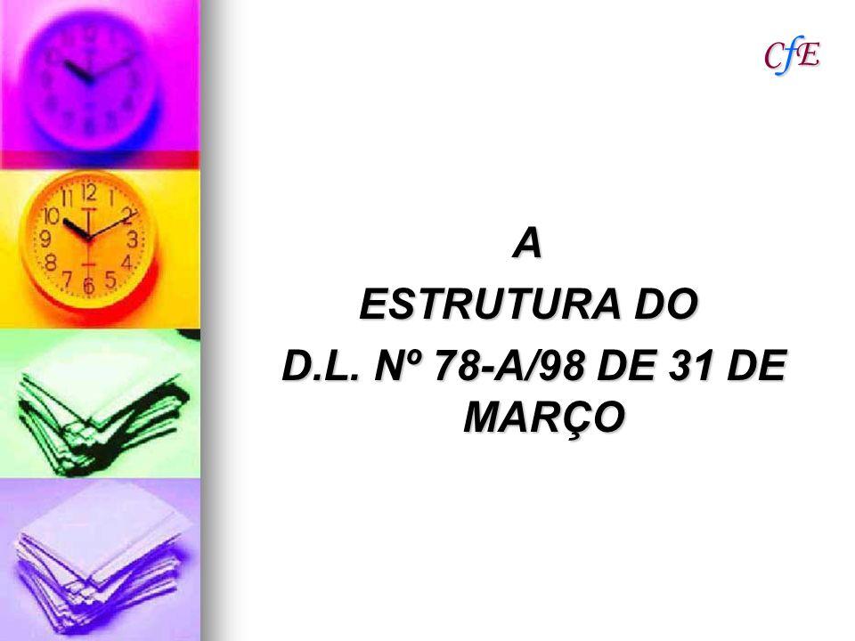 A ESTRUTURA DO D.L. Nº 78-A/98 DE 31 DE MARÇO