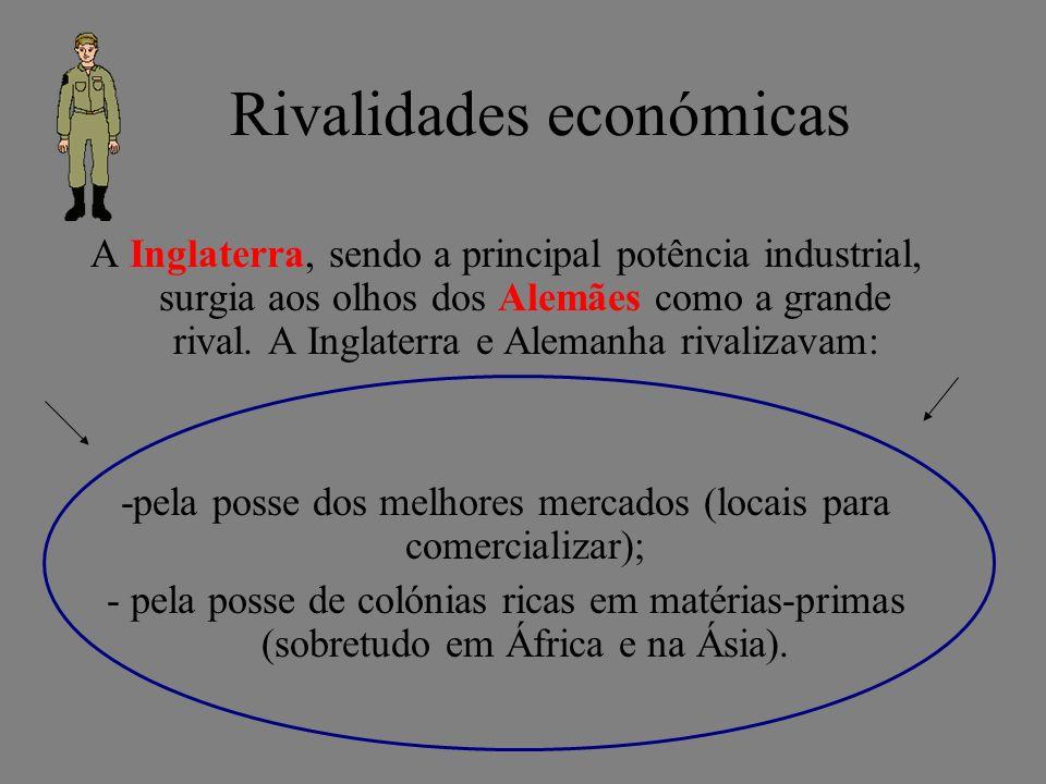 Rivalidades económicas