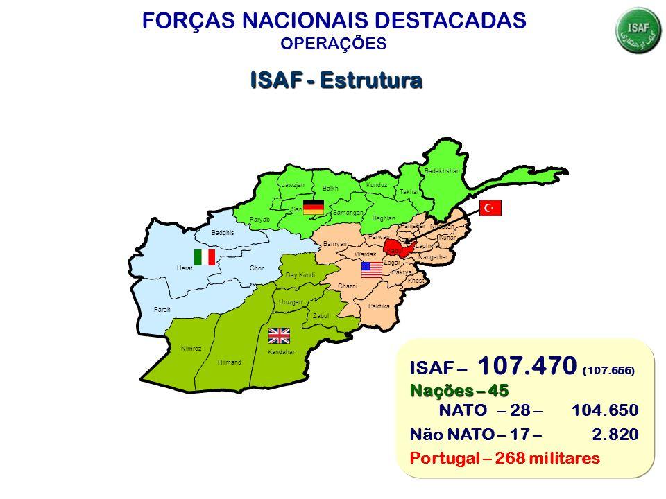 FORÇAS NACIONAIS DESTACADAS OPERAÇÕES