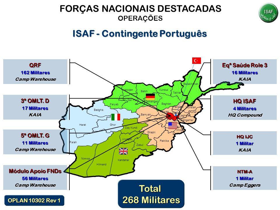 ISAF - Contingente Português