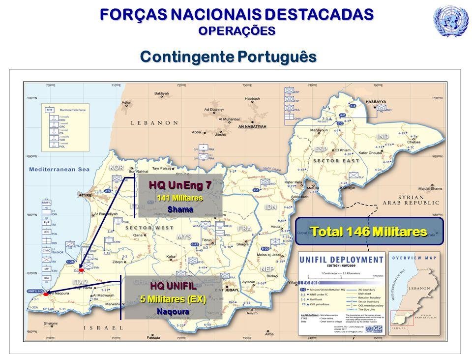 FORÇAS NACIONAIS DESTACADAS OPERAÇÕES Contingente Português