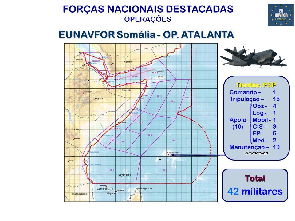 EUNAVFOR Somália - OP. ATALANTA