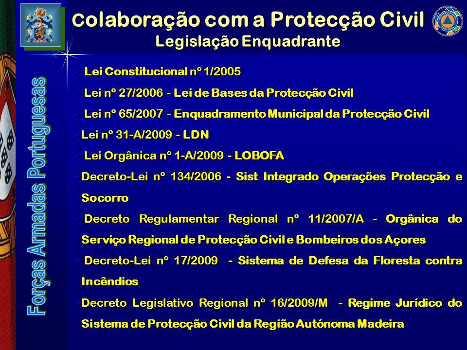 Colaboração com a Protecção Civil Legislação Enquadrante