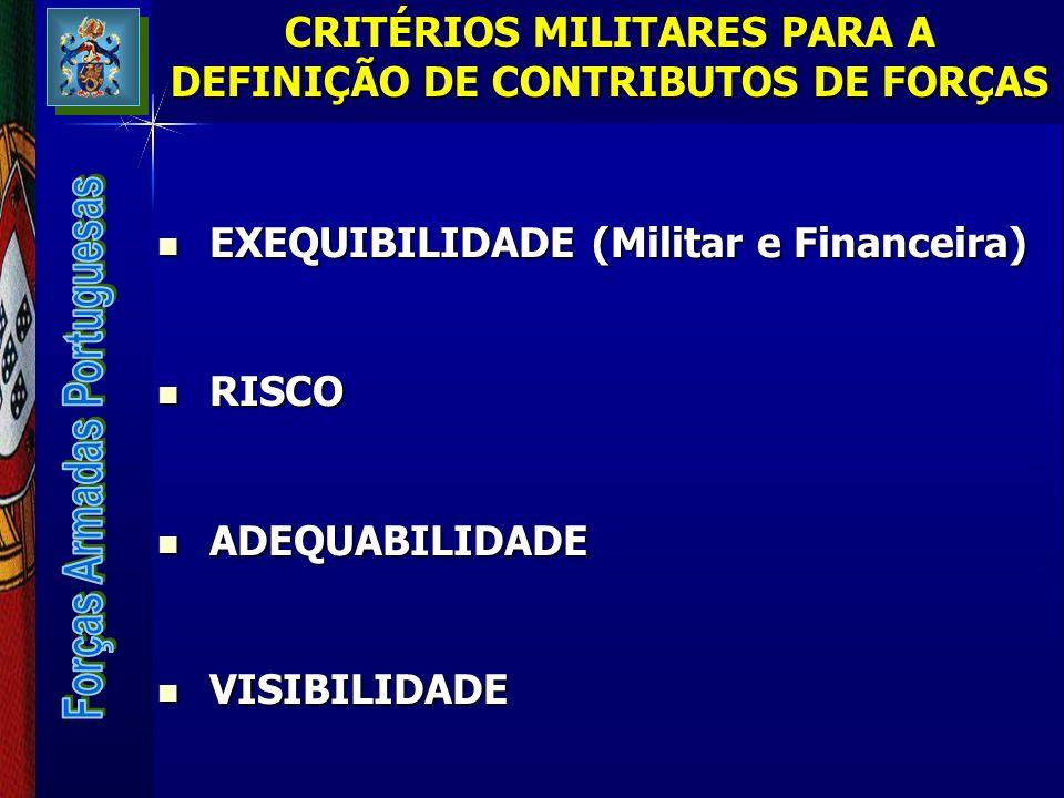 CRITÉRIOS MILITARES PARA A DEFINIÇÃO DE CONTRIBUTOS DE FORÇAS