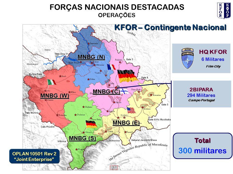 KFOR – Contingente Nacional