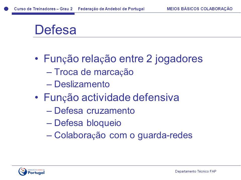 Defesa Função relação entre 2 jogadores Função actividade defensiva