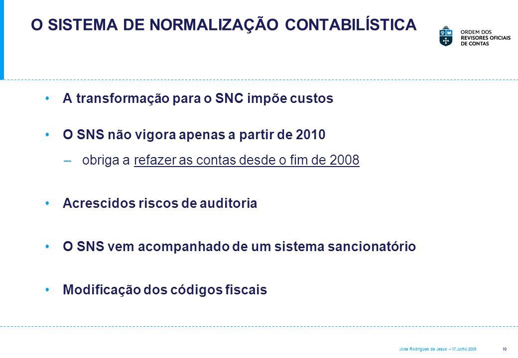 O SISTEMA DE NORMALIZAÇÃO CONTABILÍSTICA