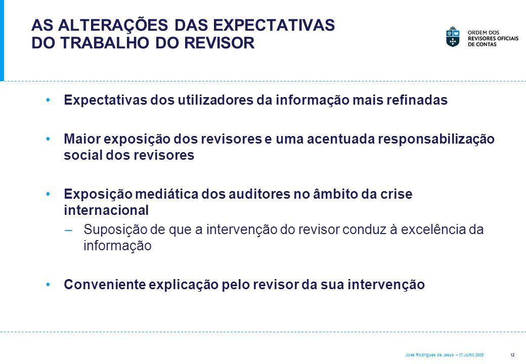 AS ALTERAÇÕES DAS EXPECTATIVAS DO TRABALHO DO REVISOR