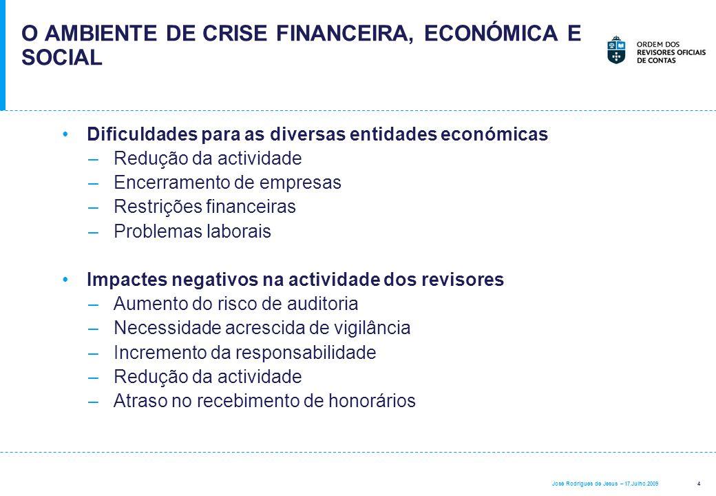 O AMBIENTE DE CRISE FINANCEIRA, ECONÓMICA E SOCIAL